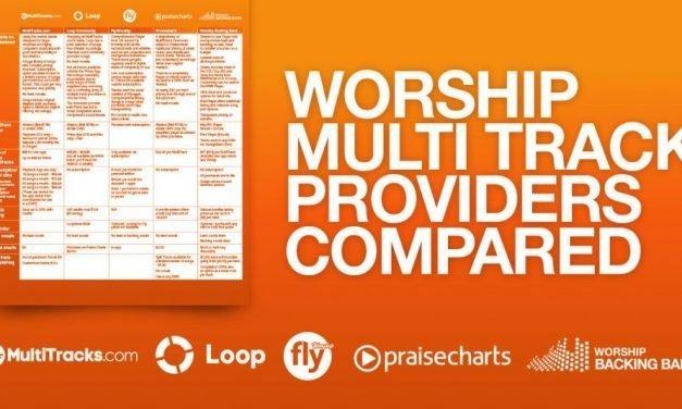 Virtual Bands | Renewing Worship